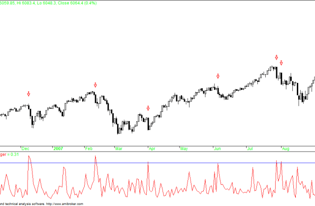 Nifty 2007