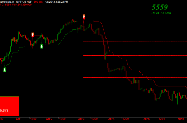 Nifty500Tick