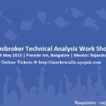 Amibroker Technical Analysis Workshop – Bangalore