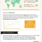 Decoding the Wall Street : Infographic on Financial Algorithms