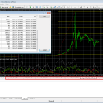 How to Get Bitcoin Realtime Charts in MetaTrader 4
