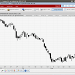 ChartNexus 4.1 EOD charting for Linux , MAC and Windows