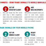 Tradesender : Now Send Signals from Amibroker to Android Phone/Tablets