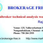 Amibroker Technical Analysis Workshop – Chennai