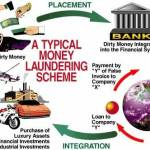Anti-Money Laundering Laws in India