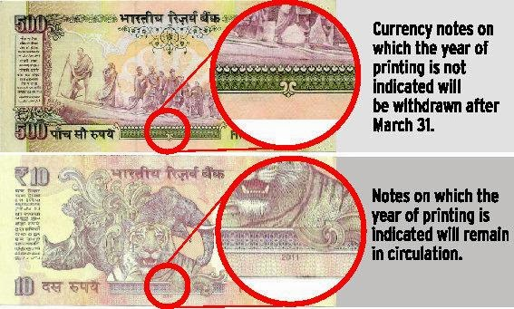 How to identify Indian Currency notes issued- Printed before 2005