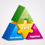 Electronic know-your customer (e-KYC) Explained