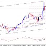 Natural Gas – One More Pump Pending?