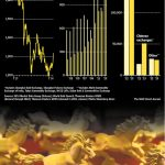China Over Takes India as Top Gold Consumer – Infographic