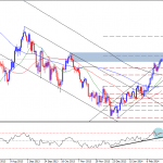 Will Gold Continue to Rally in 2014?