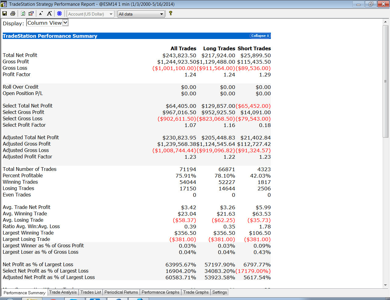 Scalping-Strategy-Perf-Report