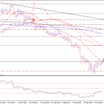 Silver Technical Analysis – Buying Opportunity Ahead