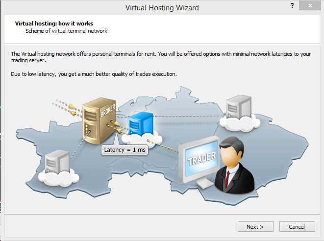 Virtual Hosting Setup1