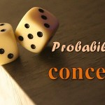 Probability, Expected Returns and Time Averages