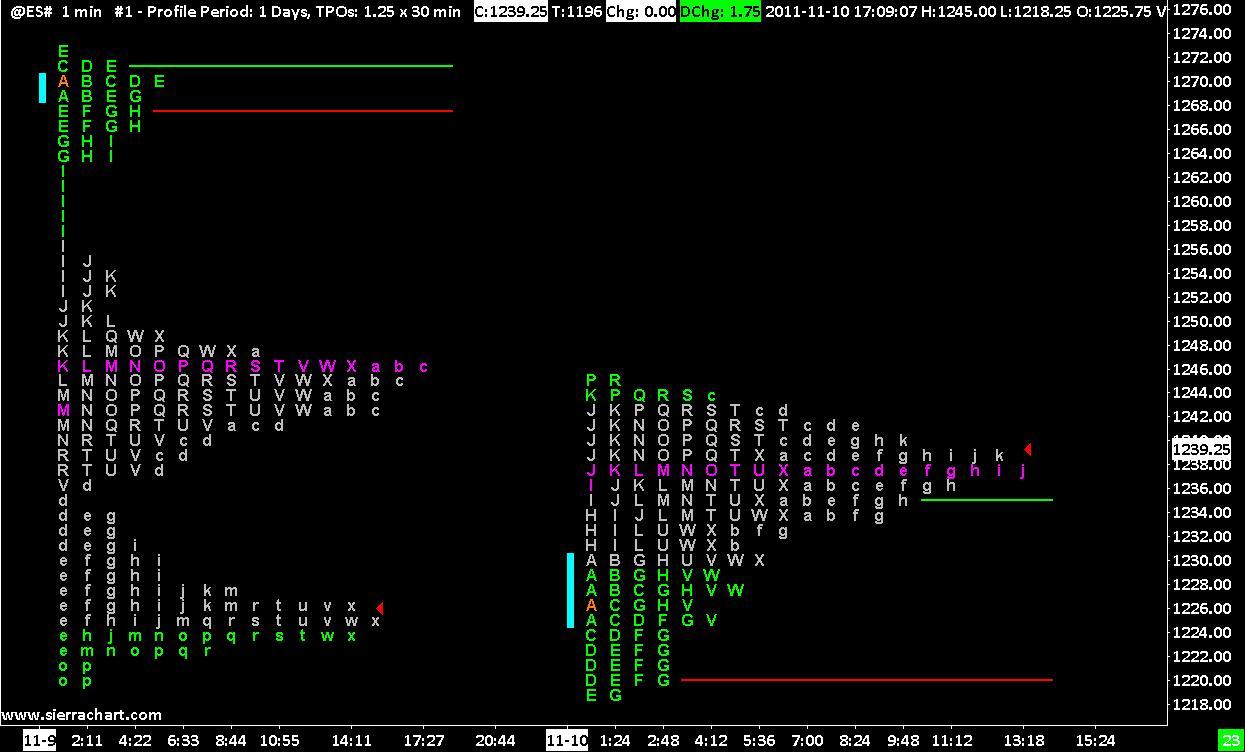 Trading price usd market