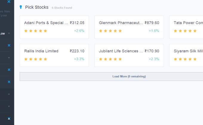 stockflare positive momentum