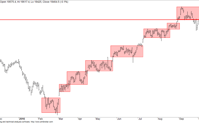 bank-nifty-futures-daily-charts