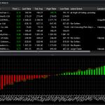 [Webinar] Introduction to Fox Trader – Revolutionary Trading Platform for Active Traders