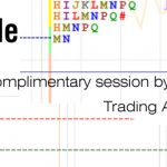 Get Free Access to Online Webinar on Introduction to Market Profile