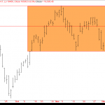 Nifty Futures Short Term Overview – December Expiry – Part 3