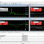 MetaTrader 5 Demo Servers Now Available for BSE Currency Markets