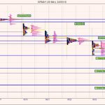 Nifty Futures Liquidation Phase Continues