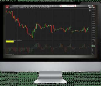 Marketprofile