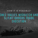 Brokers OHLC charts/data Mismatch and Stoploss / Limit Orders got executed wrongly