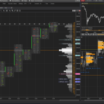 Which is Better Trading Analysis Tool: NinjaTrader 8 v/s Amibroker 6 Comparision