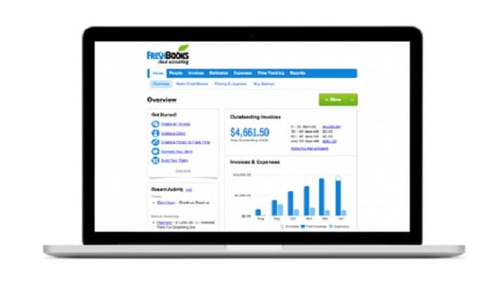 Software Akuntansi Online