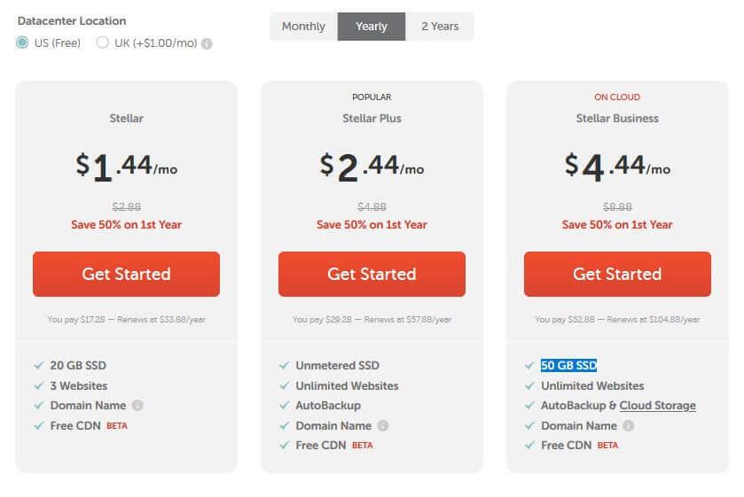 Namecheap - price