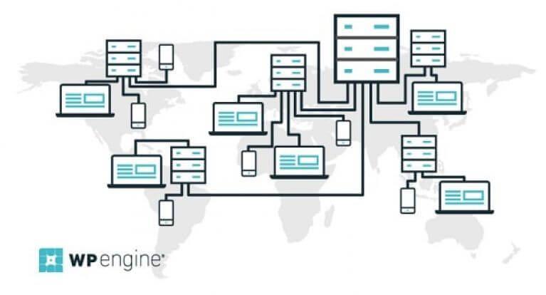 WP Engine - Server