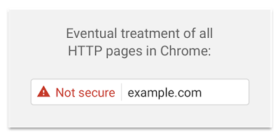 Eventual Treament Of All Sites Non-HTTPS