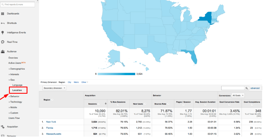 GEO Feature In Google Analytics