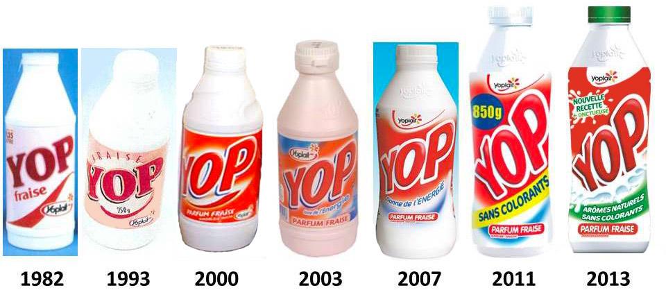 Evolution de la bouteille de Yop