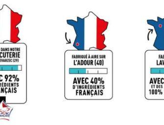 Franco-Score, Intermarché mise sur la transparence du «Fabriqué en France»