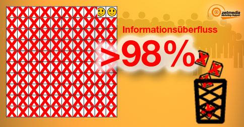 Informationsüberfluss