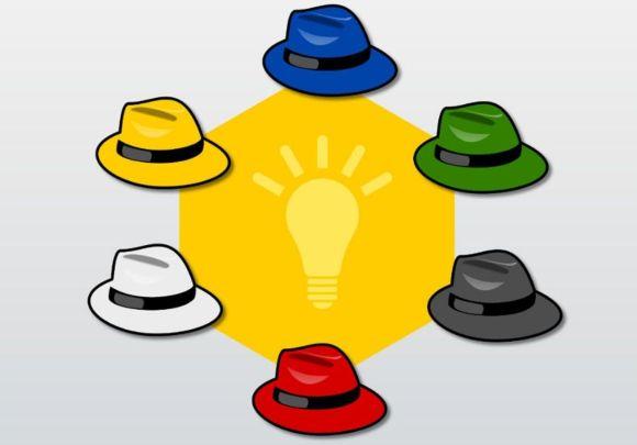 إطار قبعات التفكير الست