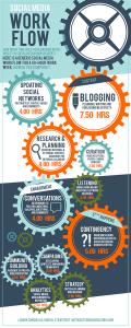 social-media-workflow-550p