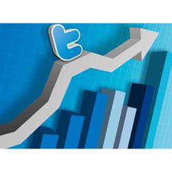 Twitter lanza su propia herramienta de análisis