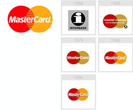 La evolución de los logos de 25 grandes marcas