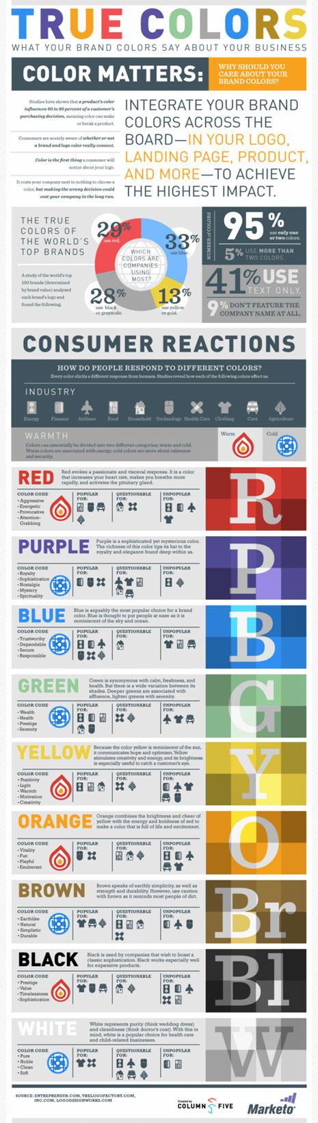 En el branding, para gustos los colores