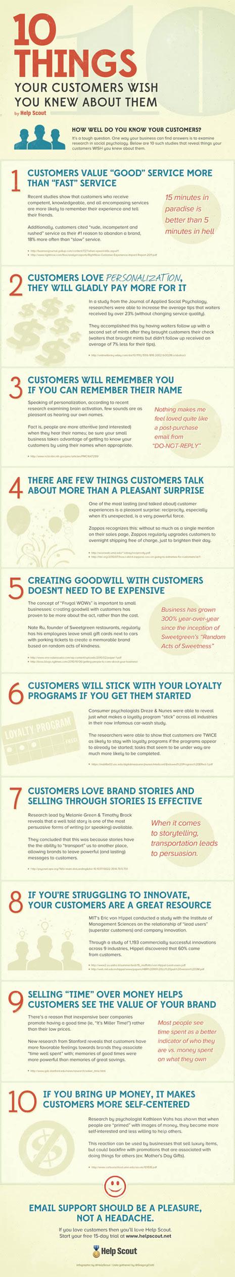 Los consumidores quieren que usted sepa de ellos tanto como ellos saben de su marca