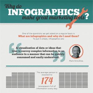 El porqué de la eficacia de las infografías como herramienta de marketing
