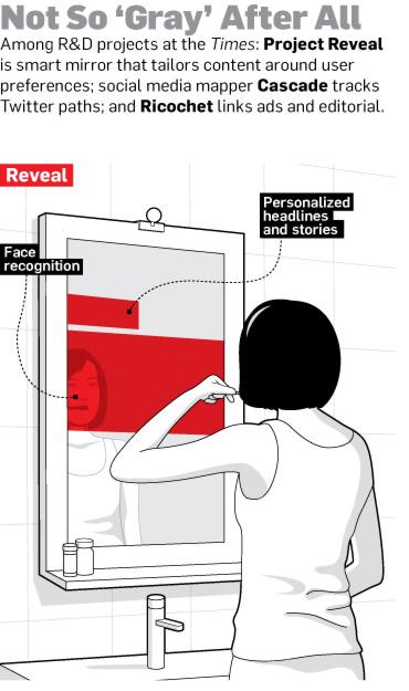 """Espejito, espejito... 'The New York Times' busca salvarse de la crisis mirándose en el """"reflejo digital"""""""