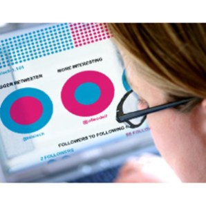 3 pasos para atraer clientes mediante las infografías