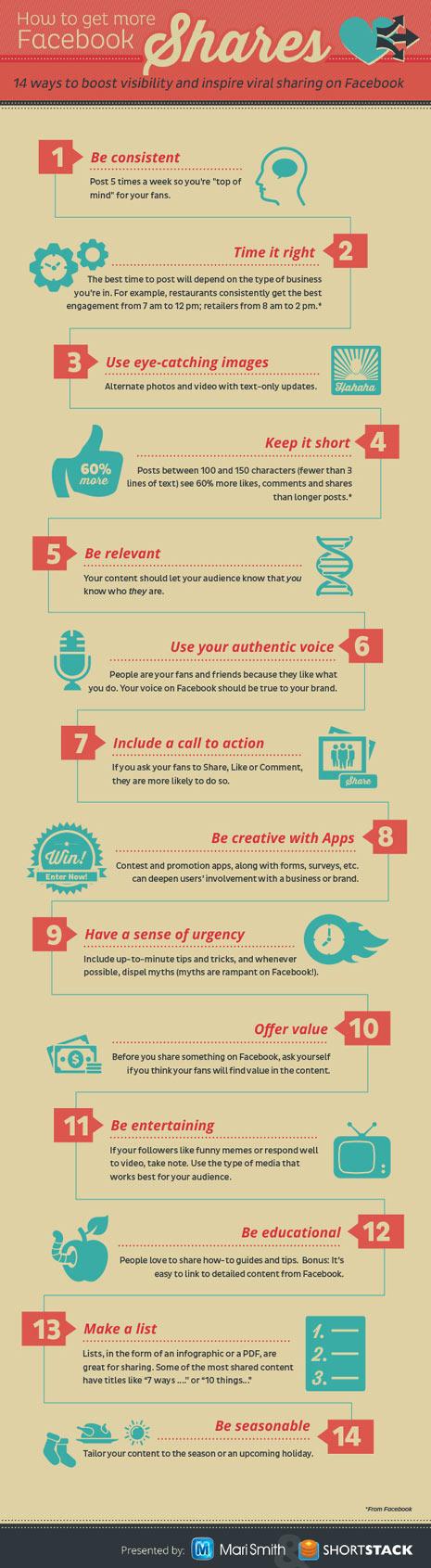 """14 maneras de conseguir más """"shares"""" en Facebook"""