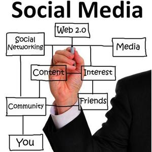 ¿Cuáles son los 4 factores que han impulsado la publicidad social?