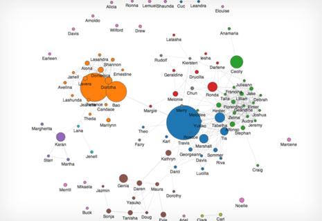 """""""Immersion"""", la aplicación que pone al descubierto lo que Gmail sabe sobre usted y sus contactos"""