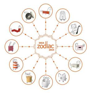 ikea-zodiaco